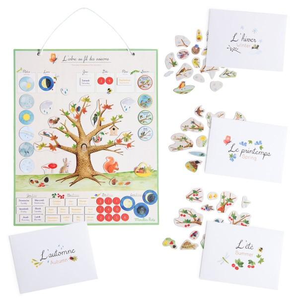 Magnetischer Kalender Die Jahreszeiten